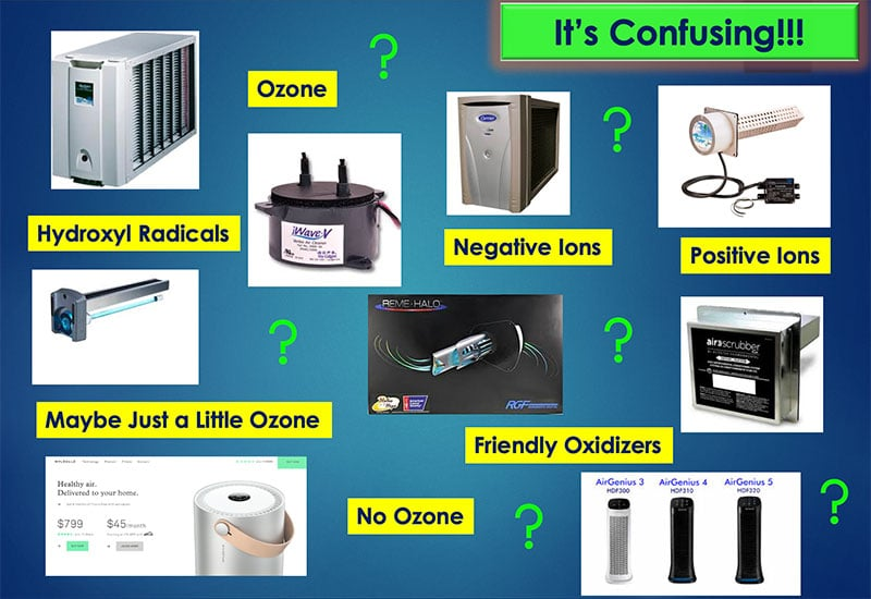 How to Choose Which IAQ Products to Offer to Your Customers